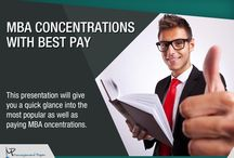 MBA Concentrations With Best Pay