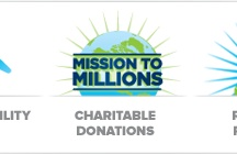 Changing The World! / Changing the world through cleaner energy and donating to great charities.