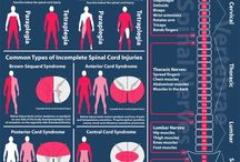 Neuro rehab disability