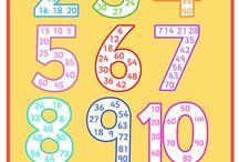 Matematik 5kl