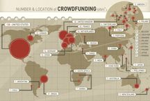 Crowdfunding Infographics / by Wujudkan