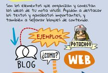 Visual thinking/Pensamiento Visual