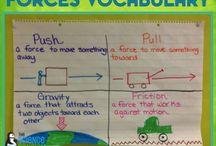 Kinder-force and motion