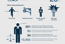 Work Riskfree at Site [Infographics]
