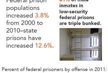 Criminal Defense | Criminal Law