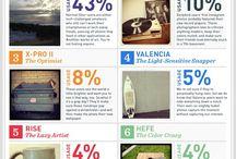 infographics | instagram