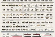 military vehicules