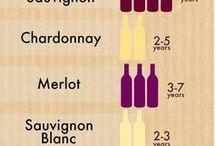 Wine is my passion
