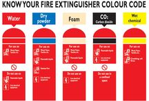 Fire Extinguishers / We are the leading manufacturer & supplier of a quality range of fire extinguishers which is made of premium quality raw materials with portable construction. These fire fighting systems include portable wheeled, suspended BC, ABC Dry powder, CO2, AFFF and clean water. Moreover, we offer Co2 type fire extinguisher, ABC store pressure type fire extinguisher, water Co 2 Type fire extinguisher and mechanical foam (AFFF) type fire extinguishers.