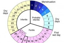 """Birth control"""