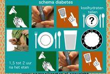 suikerziekte en picto