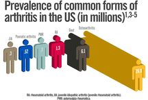 psoriatic arthritis / info to share with a friend who is suffering