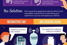 Recruiting Generic Infographics / These Infographics are more Recruiting Industry Generic. In that they may often apply to Recruiters that are part of an HR team at Company. It's still very good information and why we PIN it so that Employers and Talent alike know whats circulating.