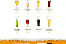 Beer, Lager & Cider Ideas / Beer, lager and cider ideas is all about three of the most popular drinks.  This includes ideas about different types of beer and lager, cocktails with them and how they are produced. #beer #lager #cider #alcohol #pint