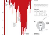 Data is Beautiful / Data Visualization