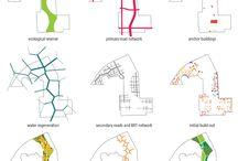 Diagrams/shema
