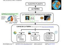 ciencias sociales hidrosfera
