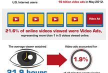 Advertising infographics / by Frankwatching