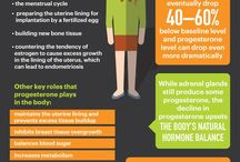 Health Awareness / Health is Wealth
