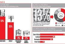Shopper Infographics