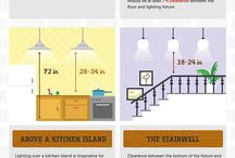 709 / Ideas for home