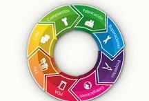 http://www.konoges.com/ / Soluciones de gestión: ERP, CRM, Cuadros de Mando, Planning  KONOGES proporciona sistemas de información de gestión para la pequeña   y mediana empresa, tales como ERP, CRM, BI, Planning y Cuadros de   Mando