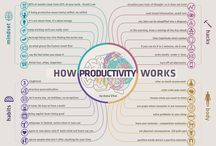 Productivity | Time Management