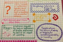 Bible Verse Mapping / Bible Verse Mapping Ideas to build Your Scripture Study Skills