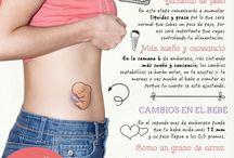 #Pregnancy#Ciaża