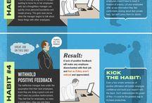 Employee habits