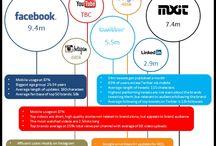 South Africa & Social Media