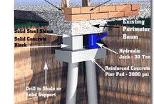 Foundations Repairs Dallas / http://www.premierfoundationrepair.com/