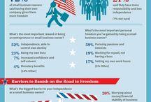 Manta Infographics / by Manta
