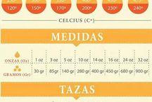 Medidas de cocina