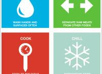 Food safety / by Amanda Hastings