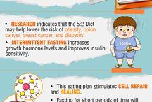 5:2 diet for bp