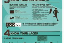 Running shoes / Info about running shoes
