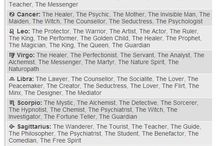 Zodiac. Astrology. Symbols.