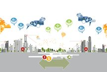Eco and green cities