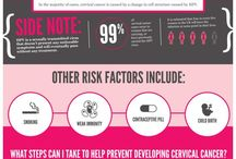 Cervical Cancer Awareness Month- January