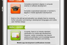 Mobile application development – Infographics