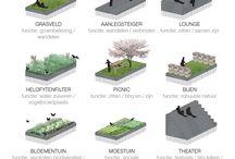 Landscape Architectures