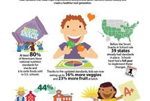 Get Kids Active and Healthy! / Tips to keep the youth of the nation healthy and well.