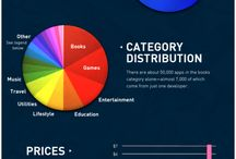 Mobile App Infographic Collection / by AppCurl