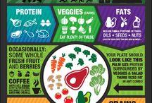 Nutritionist (i wanna) / by Brooke Alexandra
