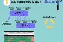 Mis recursos para flipped classroom / Recursos para aplicar esta metodología.