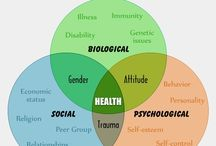 Health and Wellbeing / Wellbeing