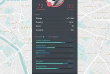 Stats&Charts UI