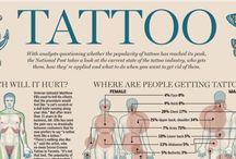Tatto-