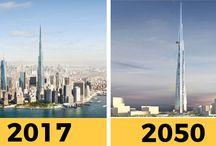 Svet 2050